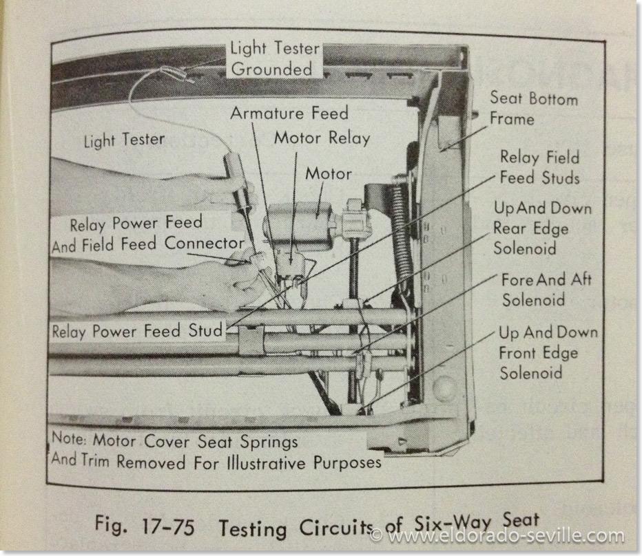 Diagnosis Chart