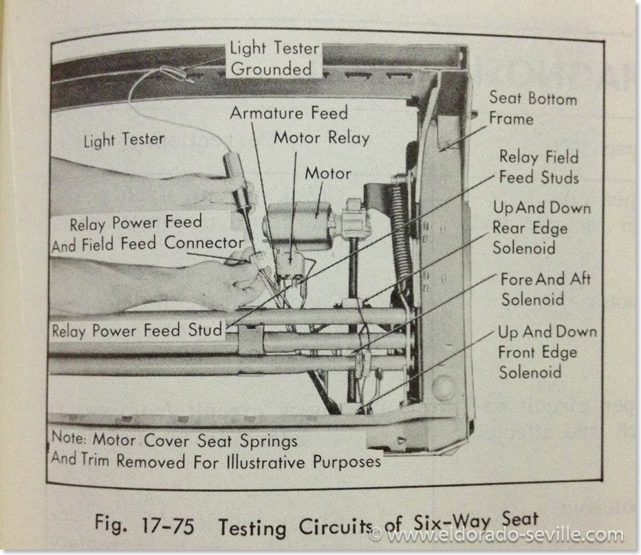 Diagnosis Chart | Geralds 1958 Cadillac Eldorado Seville ...