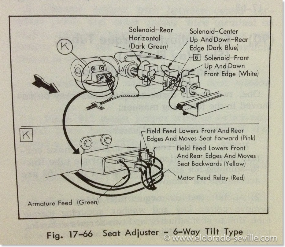 diagnosis chart | geralds 1958 cadillac eldorado seville ... 1957 cadillac seat wiring 2007 cadillac seat wiring #2