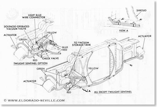 1969 Lincoln Mark Iii Vacuum Diagram