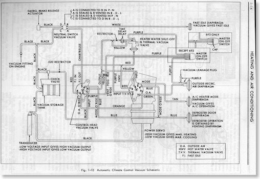 1966 Cadillac Wiring Diagram Librariesrhw78mosteinde: 1966 Cadillac Ac Wiring Diagram At Gmaili.net