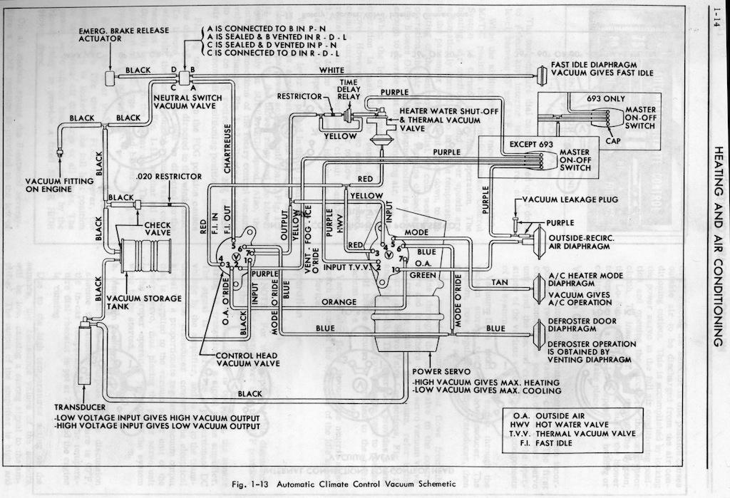 Astounding 1967 Cadillac Eldorado Wiring Diagram General Wiring Diagram Data Wiring Digital Resources Indicompassionincorg
