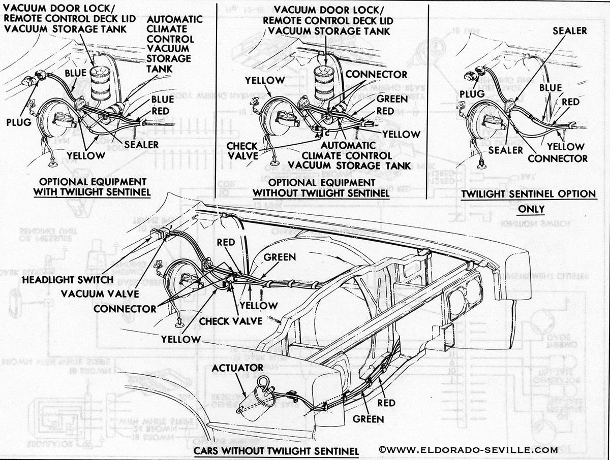 edge  the vacuum diagram