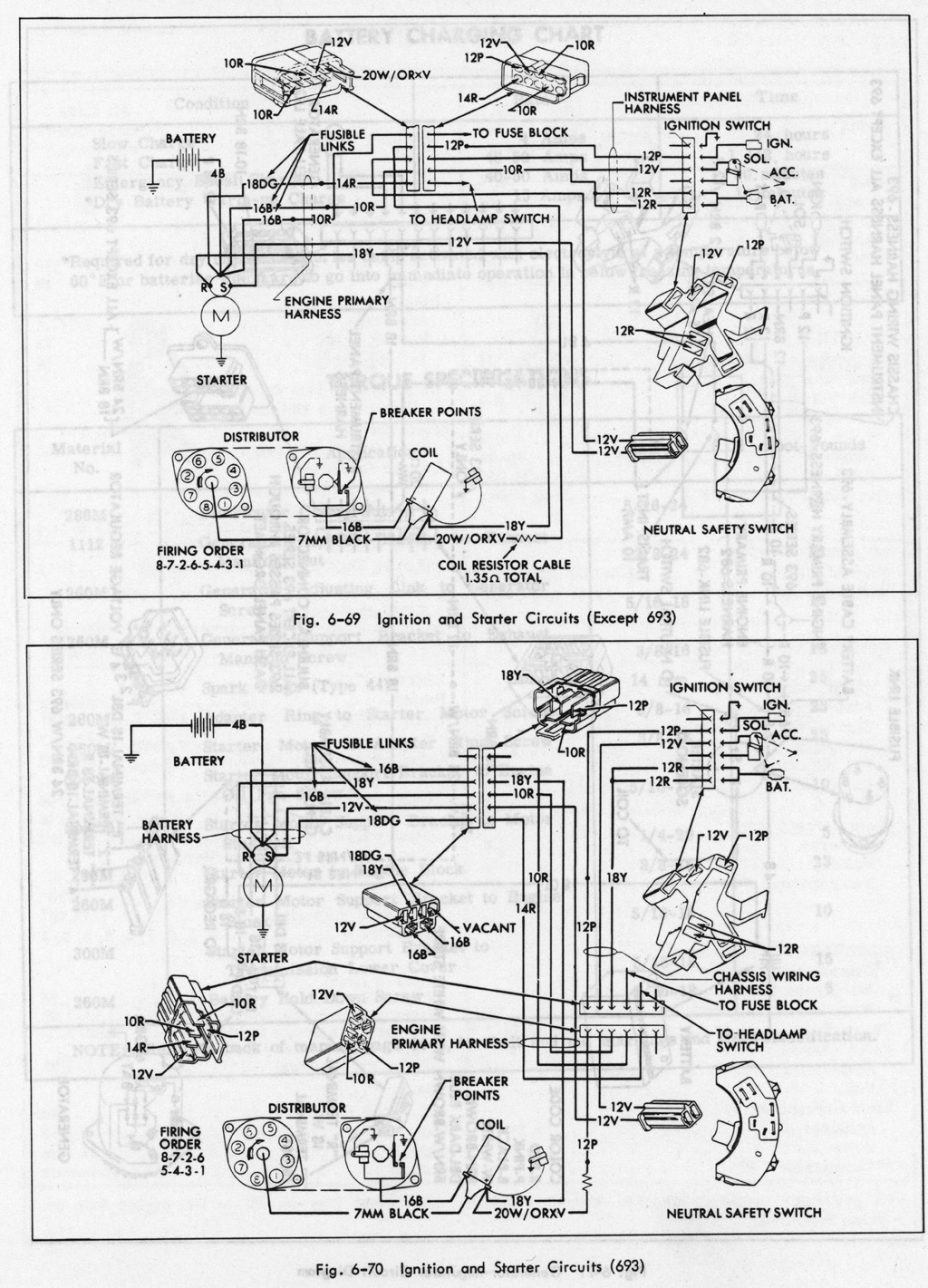 Ignition Diagram Geralds 1958 Cadillac Eldorado Seville
