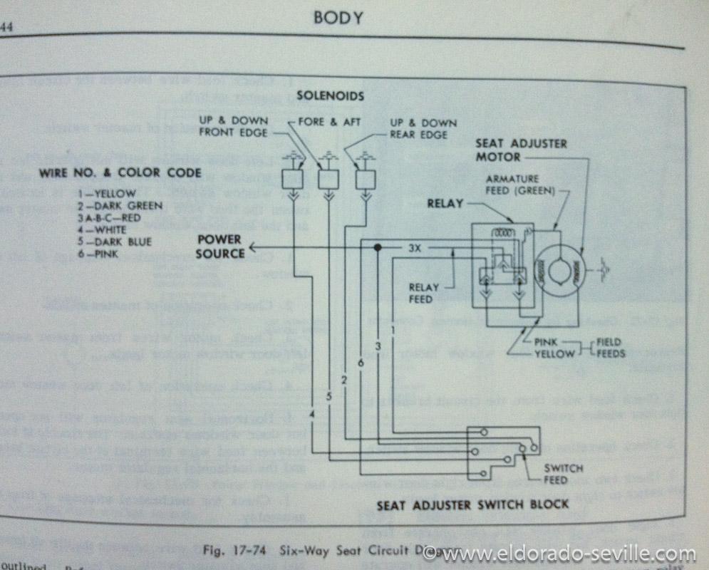 Wiring Diagram Cadillac Eldorado Schematics Diagrams Buick Grand National Fuse Box 6 Way Power Seat Geralds 1958 Seville 1979 El Dorado